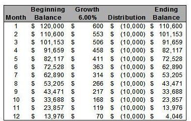 stocks part viii the 401k 403b tsp ira roth buckets